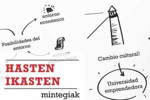 Seminarios Hasten Ikasten @ Zitek Bilbao | Bilbo | Euskadi | España